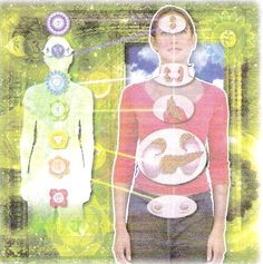 CHAKRAS AND THE ENDOCRINE SYSTEM