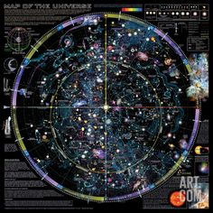 Map of Universe - ?Spaceshots