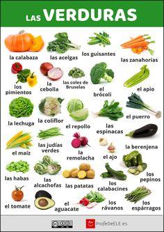 Infografía del vocabulario de las verduras: https://www.profedeele.es/vocabulario/verduras   Más materiales en www.profedeele.es