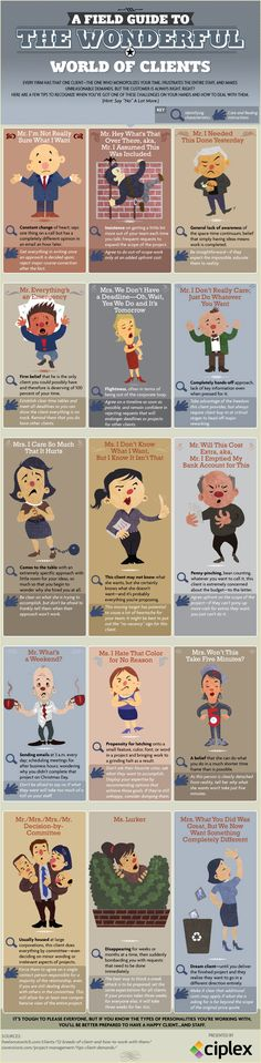 15 Types Of Difficult Clients And How To Handle Them Effectively