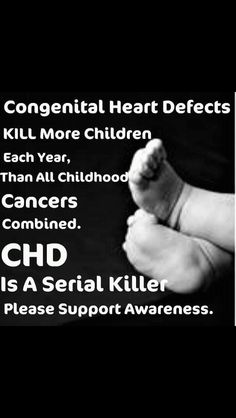 CHD Awareness - Who have you told?