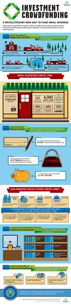 Investment Crowdfunding infographic -Revolutionizing small business fund for StartUps l Learn more at www.matchcapital.vc