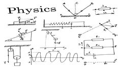 study.com cimages course-image ap-physics-1-homeschool-curriculum_167683_large.jpg