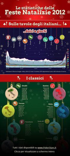 Infografica Pokerstars