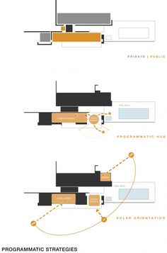 Gallery of Paso Robles Residence / Aidlin Darling Design - 13 Oma Architecture, Architecture Presentation Board, Architecture Concept Drawings, Presentation Layout, Architecture Graphics, Architecture Diagrams, Presentation Boards, Architectural Presentation, Architectural Models