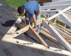 GREAT for building a little extender roof over the front door. or adding a screened in porch on the back of house. Attaching porch roof to existing roof Deck Framing, Porch Steps, How To Build Porch Columns, Back Yard Porch, Building A Porch, Building Plans, Diy Deck, Decks And Porches, Screened Porches