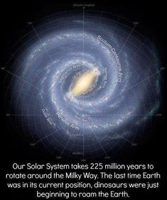 milky way galaxy sun solar system earth location nasa labeled 1200 Cosmos, Science Facts, Fun Facts, Science News, Mind Blowing Facts, E Mc2, Space And Astronomy, Astronomy Facts, Radio Astronomy