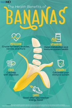 The Health Benefits of Bananas All hail the humble banana. You can eat it raw or mixed in your favorite smoothie. You can enjoy your own homemade peanut butter-banana sandwich, banana bread, or banana muffins. The possibilities are plentiful. Health And Nutrition, Health And Wellness, Nutrition Tips, Health Diet, Banana Health Benefits, Fruit Benefits, Banana Sandwich, Banana Bread, Banana Fruit