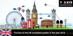 Tourism to the UK increased greatly in the year 2015 - Y-Axis News #Y-Axis News