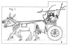 Uratu, carro, s VI a.C.