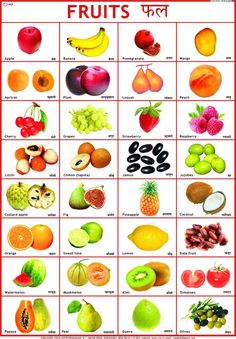 Fruits Chart x 70 cm) Alphabet Letters To Print, Alphabet Charts, Alphabet For Kids, Hindi Alphabet, English Alphabet, Alphabet Activities, Fruits Name In English, Animals Name In English, Learning English For Kids