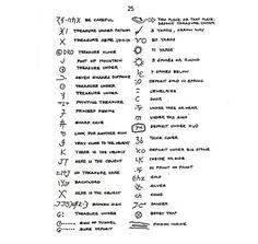 Yamashita Treasure Signs And Symbols Baby Sign Language Basics, English Sign Language, Sign Language Book, Sign Language Chart, Sign Language Phrases, Sign Language Alphabet, Learn Sign Language, Map Symbols, Symbols And Meanings