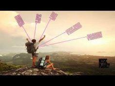 Coldplay - Viva la vida (Formil Remix)