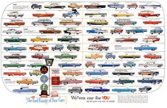 All the 1958 Fords