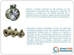Ventiladores tubulares: disponen de una hélice de álabes estrechos de sección constante o con perfil aerodinámico,  montada en una carcasa cilíndrica. Pueden mover aire venciendo resistencias moderadas.