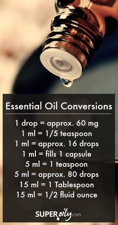 Helpful essential oil conversions. Learn how to get started with essential oil at www.theoildropper.com/debchausky