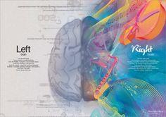 Tu cerebro: los hemisferios. Uno organiza, el otro disfruta. Uno analiza, el otro se apasiona. Si quieres disfrutar tu boda, necesitas una Wedding Planner.