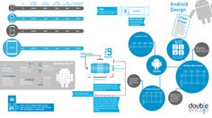 Android-Design-Cheat-Sheet