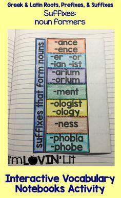 Suffixes: Noun Forme