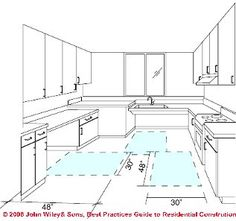 1000 images about wheelchair living on pinterest for Wheelchair accessible kitchen ideas