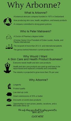 The Arbonne Business Opportunity. Where will you be in 5 years if you keep doing the same thing? Dare to dream big and have endless possibility! http://elizabethcolon.arbonne.com Arbonne Independent Consultant ID #14938079. Facebook.com/LibbyColonAIC