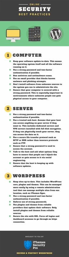 Online Security Best Practices