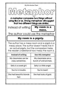 Language Mini Anchor Charts Metaphor Anchor Chart - Use these mini anchor charts in your reading or writing journal to help your students understand and use figurative language. 4th Grade Writing, 4th Grade Reading, Teaching Writing, Writing Skills, Writing Tips, Writing Journals, Education Journals, English Writing, Teaching English