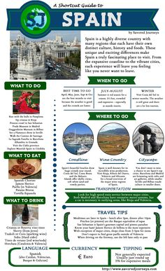 Shortcut Destination Guide to Spain