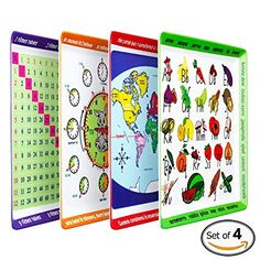 Educational Mealtime Plates for Kids Set of 4 Unique Designs Fun and Colorful Sturdy Melamine Plates for Children of All Ages BPA Free >>> Be sure to check out this awesome product-affiliate link.