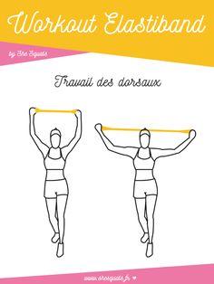 Musclez votre dos facilement avec cet exercice à faire à la maison