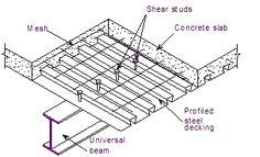 lightweight concrete on metal deck - Google Search