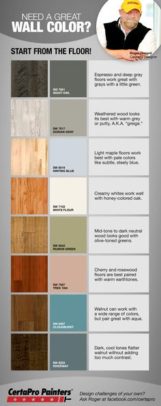 This guide makes it easy to choose a paint color that coordinates with your home's wood flooring and trim.