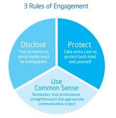 Rules of Engagement via Intel