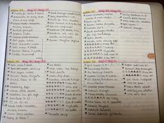 weekly task lists #bulletjournal {{cs}}