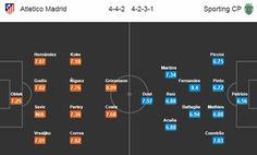 https://ift.tt/2GBLWah - www.banh88.info - W88 Tips Nhận Định - Nhận định soi kèo Atletico Madrid vs Sporting Lisbon  02h05 ngày 06/04 Hướng dẫn cách đăng ký nhà cái W88 để nhận được đầy đủ Khuyến Mãi & Hậu Mãi  Soi kèo Atletico Madrid vs Sporting Lisbon. Nhận định bóng đá hôm nay dự đoán tỷ số bóng đá chính xác nhất cùng chuyên gia tứ kết lượt đi Cúp C2 Châu Âu.  Tỷ lệ:-0.990:1.1/20.91 TSBT: -0.962.1/20.86  Nhận định Atletico Madrid vs Sporting Lisbon  Atletico Madrid đang nghiễm nhiên trở…