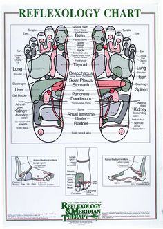 And yet another #reflexology chart ... #ilovethem