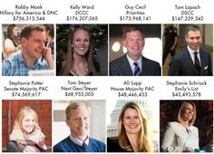 Image result for corporate democrats list follow the money