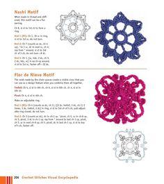 Мобильный LiveInternet Мотивы крючком - Crochet Stitches VISUAL Encyclopedia | MerlettKA - © MerlettKA® ™ | Crochet Granny, Crochet Stitches, Granny Square Tutorial, Crochet Flowers, Crochet Projects, Crochet Necklace, Simple, Mom, Crochet Pattern