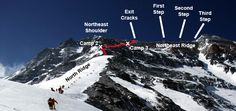 George Mallory's route - did he make it? I wish they'd find his camera!