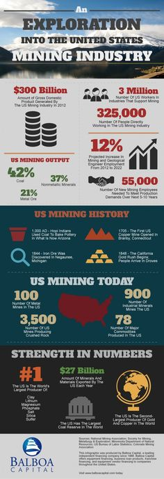An Exploration into the United States Mining Industry