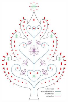 Image result for Christmas felt craft templates