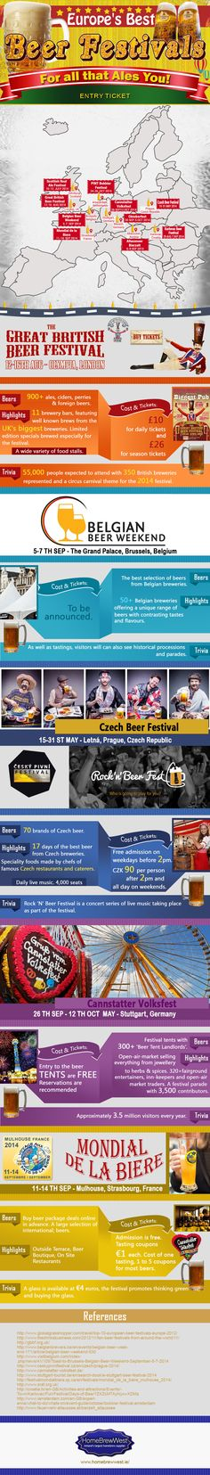 The Biggest Beer Festivals in Europe - Do you fancy an infographic? There are a lot of them online, but if you want your own please visit http://www.linfografico.com/prezzi/ Online girano molte infografiche, se ne vuoi realizzare una tutta tua visita http://www.linfografico.com/prezzi/