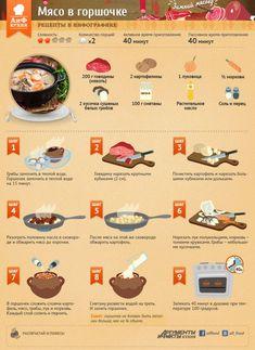 Мясо в горшочке | Рецепты в инфографике | Кухня | Аргументы и Факты
