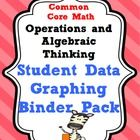 *5th Grade Common Core Math Operations and Algebraic Thinking***see my blog at: www.youngteacherlove.blogspot.com for specific instructions on ho...