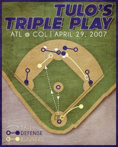 Colorado Rockies Baseball Print Tulo's Triple by JustABitOutside