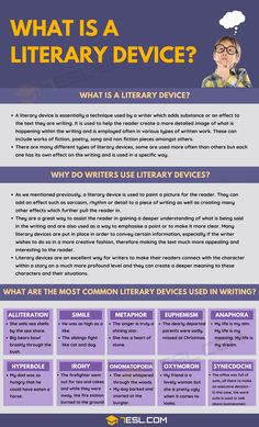 You have probably heard the term literary device when studying then English language especially if you are studying English literature. Teaching English Grammar, English Writing Skills, English Vocabulary Words, Learn English Words, Academic Writing, Essay Writing, Writing A Book, Writing Tips, Argumentative Writing