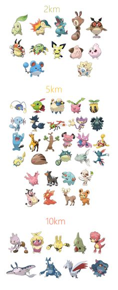 Pokemon GO Generation 2 Eggs