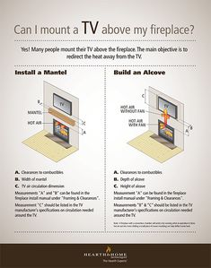 """Fantastic Photo Brick Fireplace tv mount Tips """"To ensure your television isn't damaged from the heat, care must be taken to ensure heat gener Above Fireplace Ideas, Fireplace Tv Wall, Fireplace Inserts, Fireplace Remodel, Fireplace Design, Tv Mount Over Fireplace, Fireplace Stone, Tv Above Mantle, Fireplaces With Tv Above"""