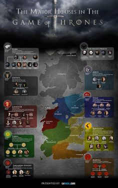 The Major Houses in The Game of Thrones - my cheat sheet for all the characters! I haven't read the books or watched the show yet but have a feeling I'm going to need this.