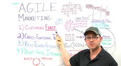 Video focuses on major components of agile marketing